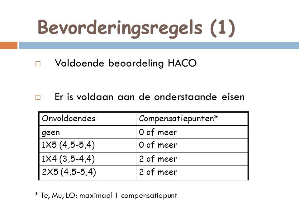 Bevorderingsregels (2) Bespreking:  Bij onvoldoende voor HACO * Te, Mu, LO: maximaal 1 compensatiepunt OnvoldoendesCompensatiepunten* 1 x 4 (3,5 – 4,4)0 of 1 2x 5 (4,5 – 5,4)0 of 1 1x 3 (2,5 – 3,4)2 of meer 1x4 (3,5 – 4,4) en 1x 5 (4,5 – 5,4) 2 of meer 3x 5 (4,5 – 5,4)2 of meer