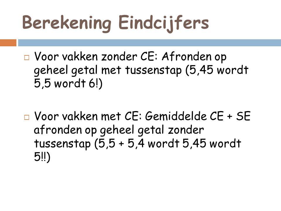 Berekening Eindcijfers  Voor vakken zonder CE: Afronden op geheel getal met tussenstap (5,45 wordt 5,5 wordt 6!)  Voor vakken met CE: Gemiddelde CE + SE afronden op geheel getal zonder tussenstap (5,5 + 5,4 wordt 5,45 wordt 5!!)