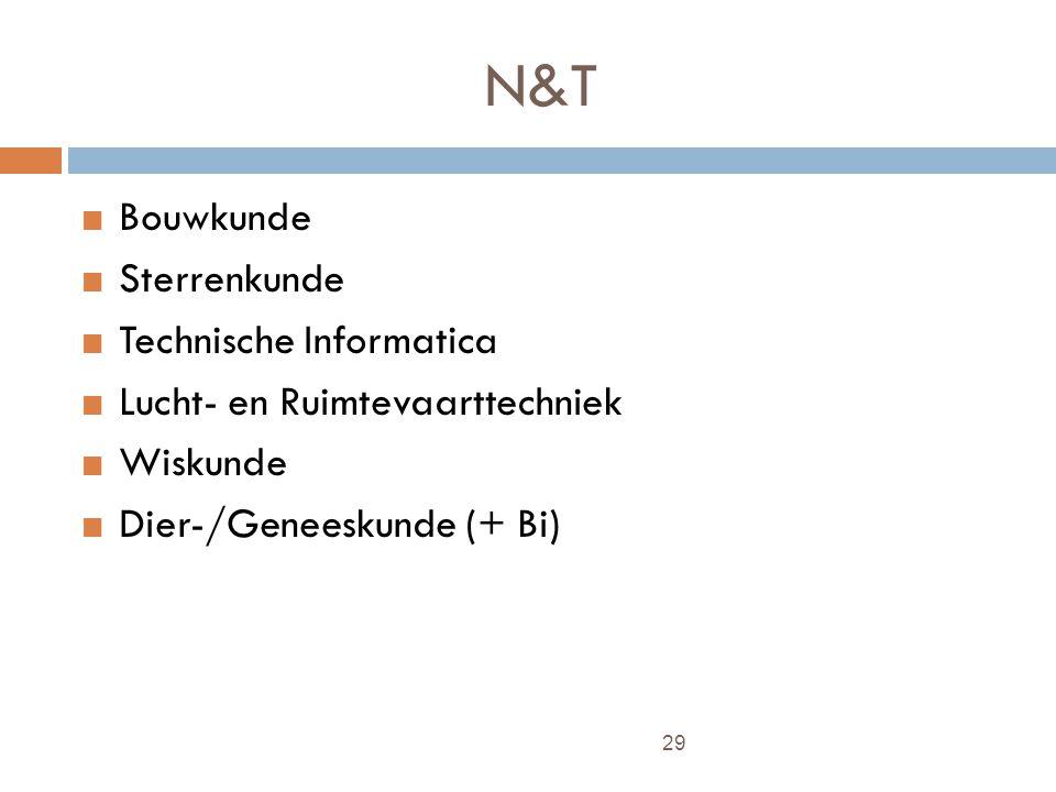 29 N&T Bouwkunde Sterrenkunde Technische Informatica Lucht- en Ruimtevaarttechniek Wiskunde Dier-/Geneeskunde (+ Bi)