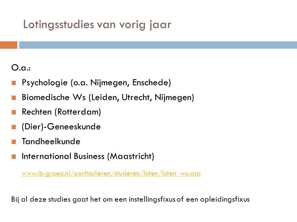 Lotingsstudies van vorig jaar O.a.: Psychologie (o.a. Nijmegen, Enschede) Biomedische Ws (Leiden, Utrecht, Nijmegen) Rechten (Rotterdam) (Dier)-Genees