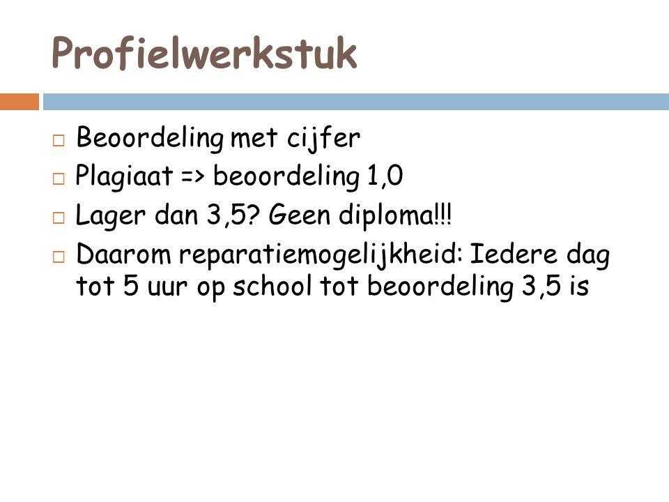 Presentatieavond maandag 12 maart  Profielwerkstuk (presentatie met poster, Mondeling of anders)  Alle belangstellenden van harte welkom!!