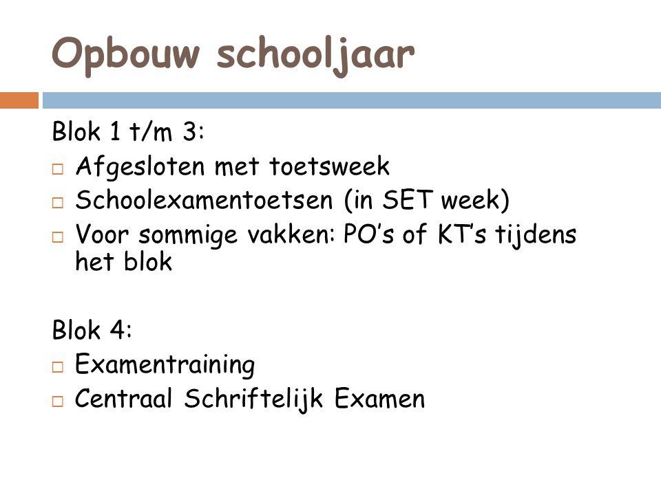 Opbouw schooljaar Blok 1 t/m 3:  Afgesloten met toetsweek  Schoolexamentoetsen (in SET week)  Voor sommige vakken: PO's of KT's tijdens het blok Bl
