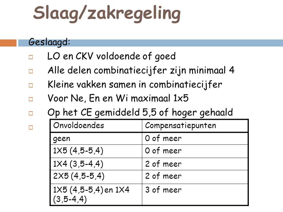 Slaag/zakregeling Geslaagd:  LO en CKV voldoende of goed  Alle delen combinatiecijfer zijn minimaal 4  Kleine vakken samen in combinatiecijfer  Vo