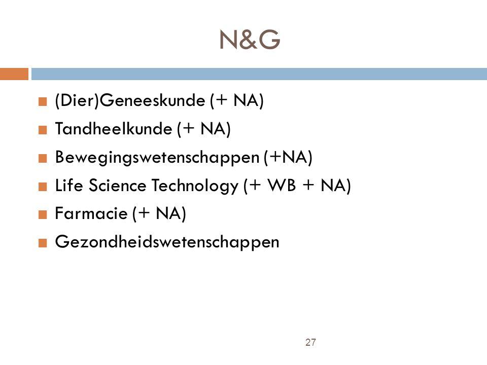 27 N&G (Dier)Geneeskunde (+ NA) Tandheelkunde (+ NA) Bewegingswetenschappen (+NA) Life Science Technology (+ WB + NA) Farmacie (+ NA) Gezondheidswetenschappen