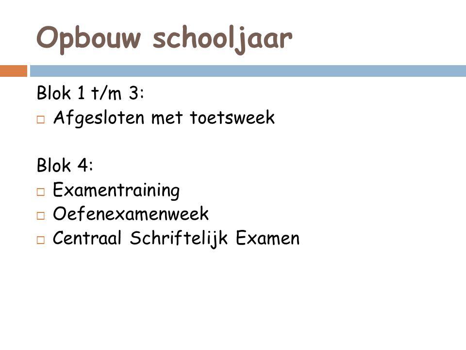 Opbouw schooljaar Blok 1 t/m 3:  Afgesloten met toetsweek Blok 4:  Examentraining  Oefenexamenweek  Centraal Schriftelijk Examen