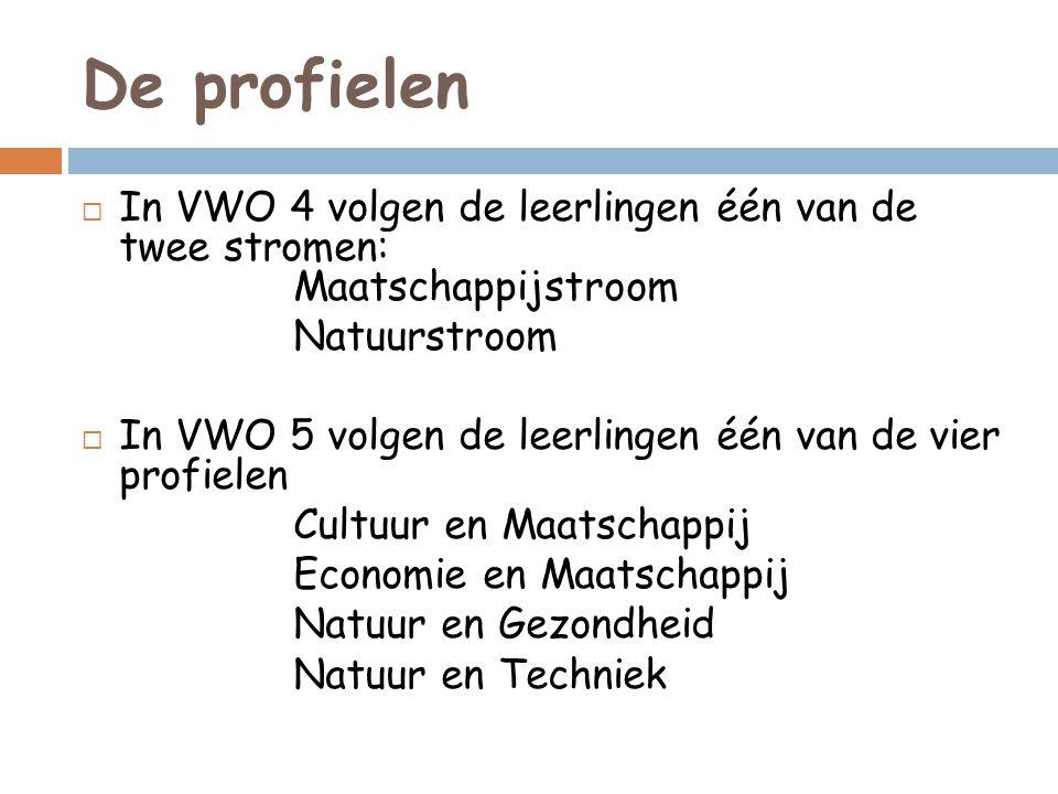 De profielen  In VWO 4 volgen de leerlingen één van de twee stromen: Maatschappijstroom Natuurstroom  In VWO 5 volgen de leerlingen één van de vier profielen Cultuur en Maatschappij Economie en Maatschappij Natuur en Gezondheid Natuur en Techniek
