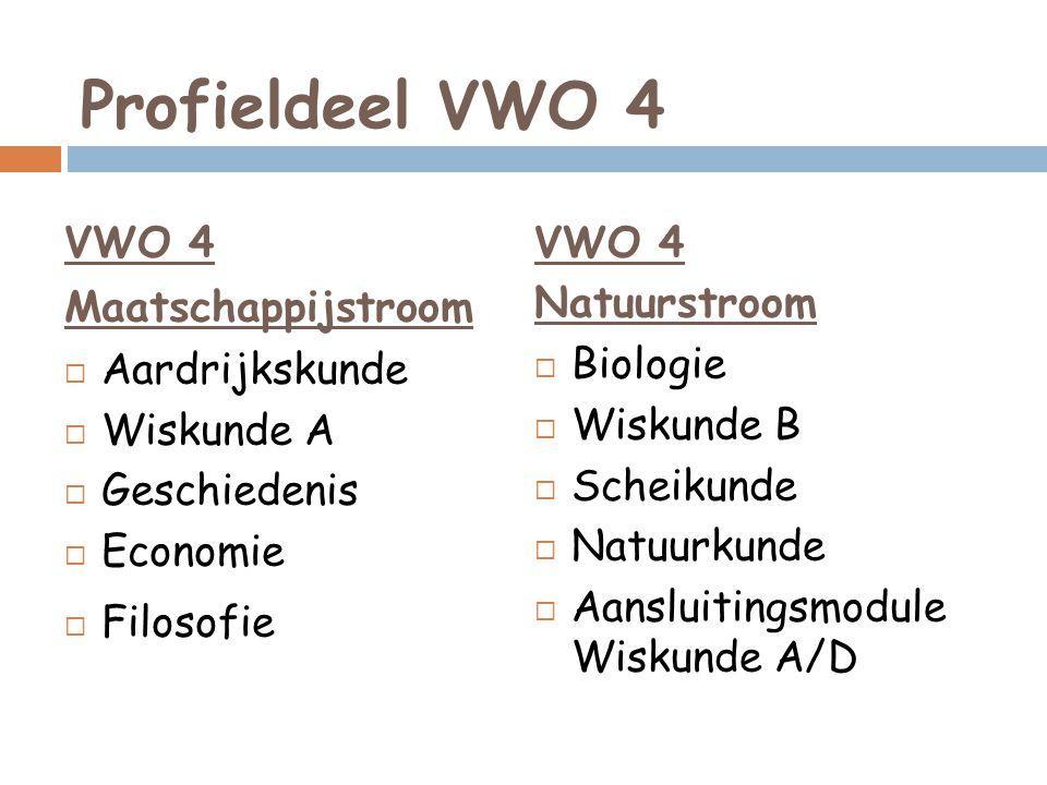 Profieldeel VWO 4 VWO 4 Maatschappijstroom  Aardrijkskunde  Wiskunde A  Geschiedenis  Economie  Filosofie VWO 4 Natuurstroom  Biologie  Wiskunde B  Scheikunde  Natuurkunde  Aansluitingsmodule Wiskunde A/D