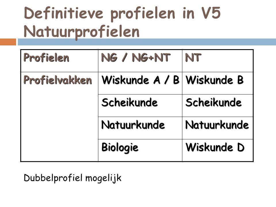 Definitieve profielen in V5 Natuurprofielen Profielen NG / NG+NT NT Profielvakken Wiskunde A / B Wiskunde B ScheikundeScheikunde NatuurkundeNatuurkunde Biologie Wiskunde D Dubbelprofiel mogelijk