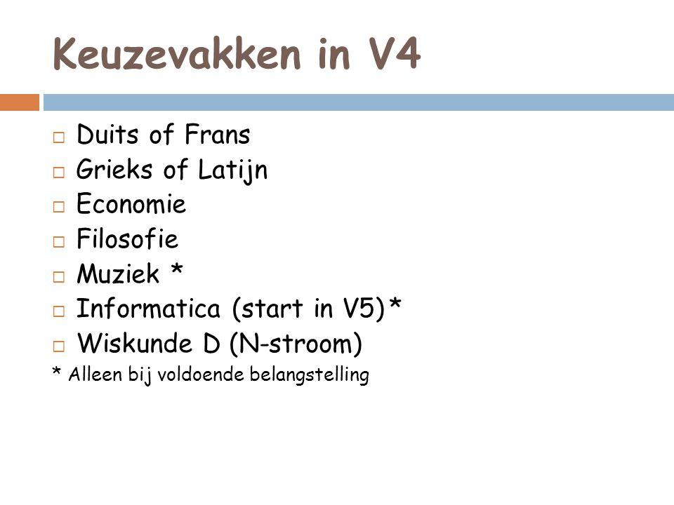 Keuzevakken in V4  Duits of Frans  Grieks of Latijn  Economie  Filosofie  Muziek *  Informatica (start in V5)*  Wiskunde D (N-stroom) * Alleen bij voldoende belangstelling