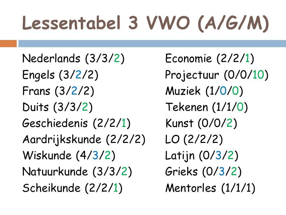 Lessentabel 3 VWO (A/G/M) Nederlands (3/3/2)Economie (2/2/1) Engels (3/2/2)Projectuur (0/0/10) Frans (3/2/2)Muziek (1/0/0) Duits (3/3/2)Tekenen (1/1/0