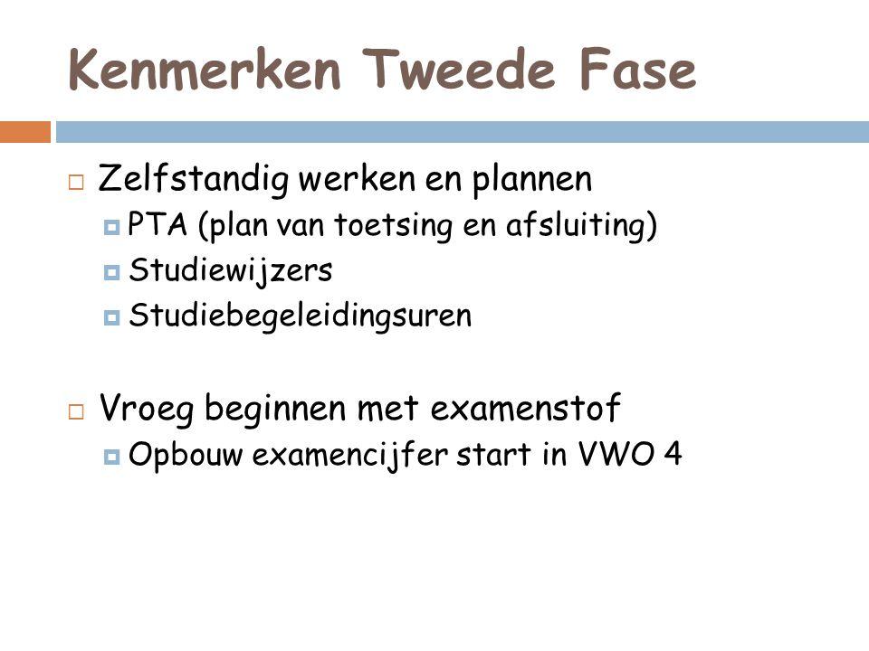 Kenmerken Tweede Fase  Zelfstandig werken en plannen  PTA (plan van toetsing en afsluiting)  Studiewijzers  Studiebegeleidingsuren  Vroeg beginne