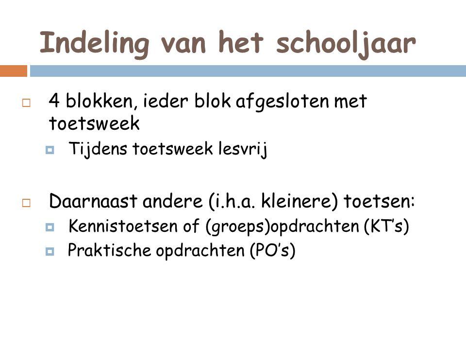 Indeling van het schooljaar  4 blokken, ieder blok afgesloten met toetsweek  Tijdens toetsweek lesvrij  Daarnaast andere (i.h.a.