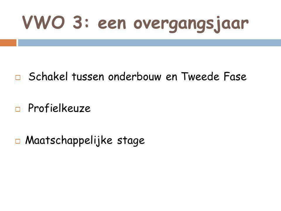 Lessentabel 3 VWO (A/G/M) Nederlands (3/3/2)Scheikunde (2/2/1) Engels (3/2/2)Biologie (2/1/1) Frans (3/2/2)Muziek (1/0/0*) Duits (3/3/2)Tekenen (2/1/0*) Geschiedenis (2/2/1)LO (2/2/2) Aardrijkskunde (2/2/2)Mentorles (1/1/1) Wiskunde (4/3/2)Latijn (0/3/2) Natuurkunde (3/3/2)Grieks (0/4/2) Projecturen (0/0/10)Kunst (0/0/2*)