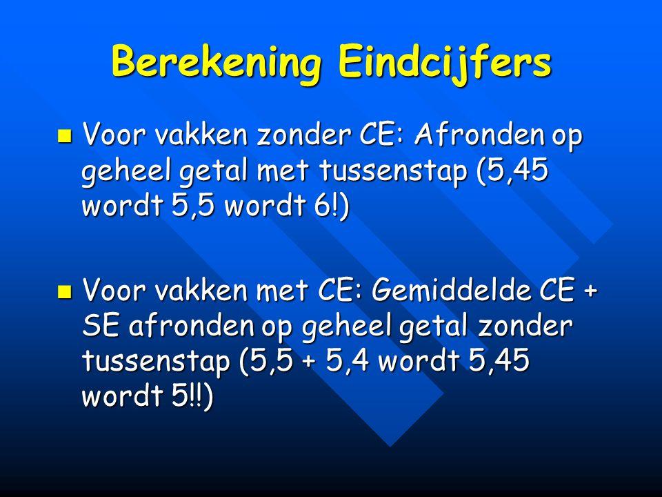 Berekening Eindcijfers Voor vakken zonder CE: Afronden op geheel getal met tussenstap (5,45 wordt 5,5 wordt 6!) Voor vakken zonder CE: Afronden op geheel getal met tussenstap (5,45 wordt 5,5 wordt 6!) Voor vakken met CE: Gemiddelde CE + SE afronden op geheel getal zonder tussenstap (5,5 + 5,4 wordt 5,45 wordt 5!!) Voor vakken met CE: Gemiddelde CE + SE afronden op geheel getal zonder tussenstap (5,5 + 5,4 wordt 5,45 wordt 5!!)