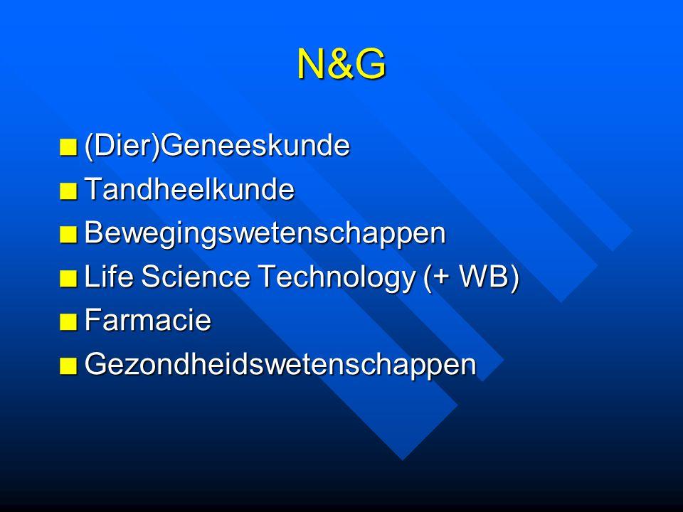 N&G (Dier)GeneeskundeTandheelkundeBewegingswetenschappen Life Science Technology (+ WB) FarmacieGezondheidswetenschappen