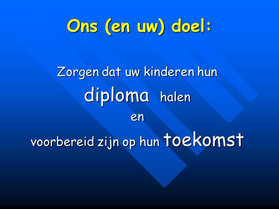 Ons (en uw) doel: Zorgen dat uw kinderen hun diploma halen en voorbereid zijn op hun toekomst