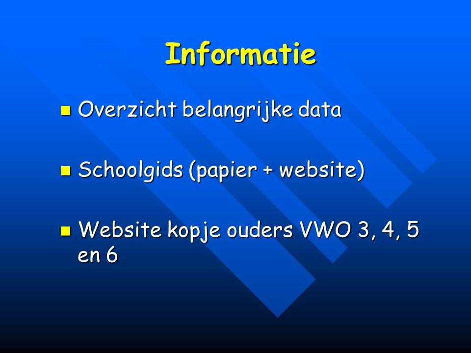 Informatie Overzicht belangrijke data Overzicht belangrijke data Schoolgids (papier + website) Schoolgids (papier + website) Website kopje ouders VWO 3, 4, 5 en 6 Website kopje ouders VWO 3, 4, 5 en 6