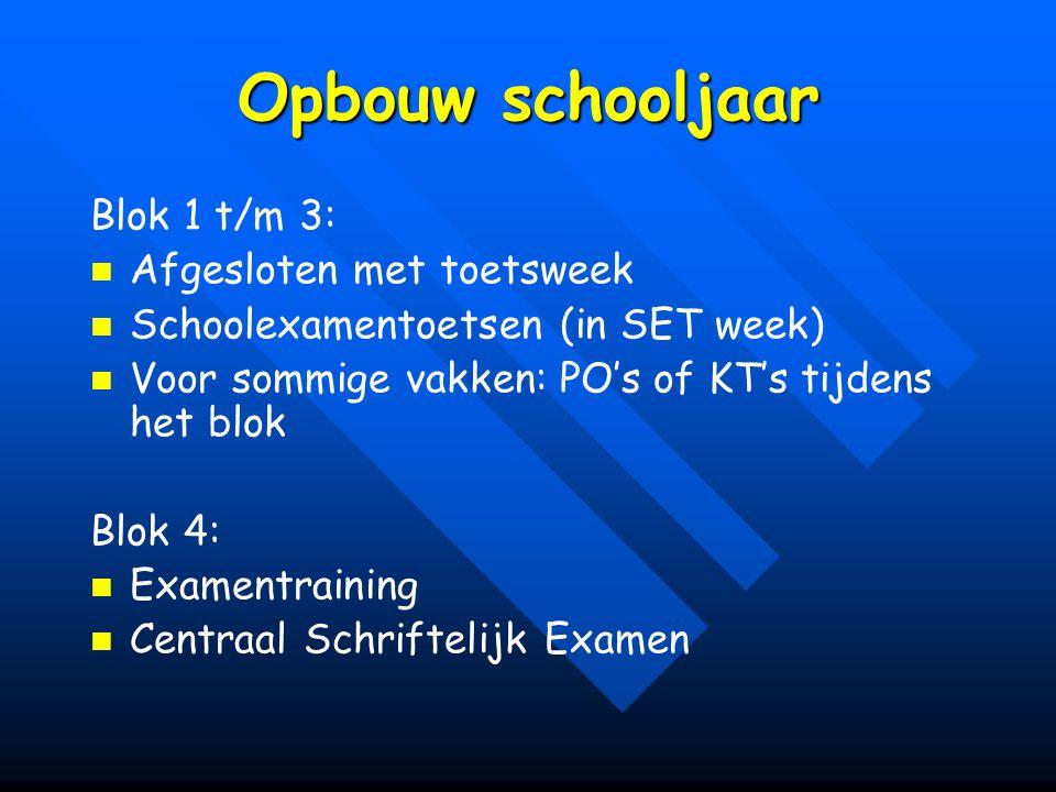 Opbouw schooljaar Blok 1 t/m 3: Afgesloten met toetsweek Schoolexamentoetsen (in SET week) Voor sommige vakken: PO's of KT's tijdens het blok Blok 4: