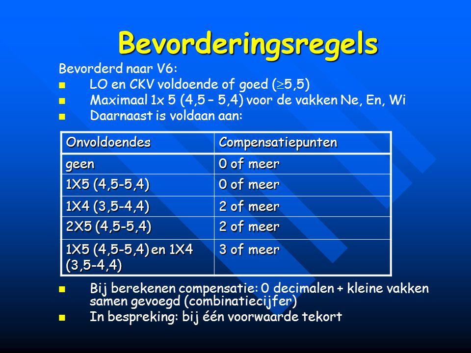 Bevorderingsregels Bevorderd naar V6: LO en CKV voldoende of goed (  5,5) Maximaal 1x 5 (4,5 – 5,4) voor de vakken Ne, En, Wi Daarnaast is voldaan aan: Bij berekenen compensatie: 0 decimalen + kleine vakken samen gevoegd (combinatiecijfer) In bespreking: bij één voorwaarde tekort OnvoldoendesCompensatiepunten geen 0 of meer 1X5 (4,5-5,4) 0 of meer 1X4 (3,5-4,4) 2 of meer 2X5 (4,5-5,4) 2 of meer 1X5 (4,5-5,4) en 1X4 (3,5-4,4) 3 of meer