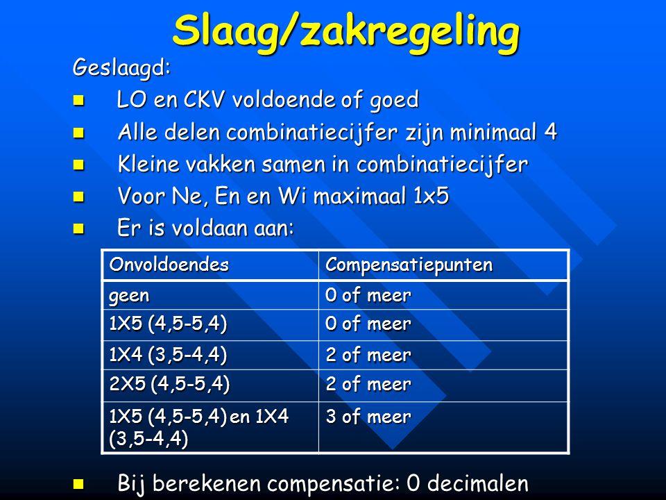 Slaag/zakregeling Geslaagd: LO en CKV voldoende of goed LO en CKV voldoende of goed Alle delen combinatiecijfer zijn minimaal 4 Alle delen combinatiecijfer zijn minimaal 4 Kleine vakken samen in combinatiecijfer Kleine vakken samen in combinatiecijfer Voor Ne, En en Wi maximaal 1x5 Voor Ne, En en Wi maximaal 1x5 Er is voldaan aan: Er is voldaan aan: Bij berekenen compensatie: 0 decimalen Bij berekenen compensatie: 0 decimalen OnvoldoendesCompensatiepunten geen 0 of meer 1X5 (4,5-5,4) 0 of meer 1X4 (3,5-4,4) 2 of meer 2X5 (4,5-5,4) 2 of meer 1X5 (4,5-5,4) en 1X4 (3,5-4,4) 3 of meer