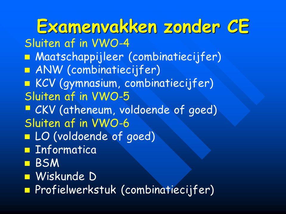 Examenvakken zonder CE Sluiten af in VWO-4 Maatschappijleer (combinatiecijfer) ANW (combinatiecijfer) KCV (gymnasium, combinatiecijfer) Sluiten af in VWO-5   CKV (atheneum, voldoende of goed) Sluiten af in VWO-6 LO (voldoende of goed) Informatica BSM Wiskunde D Profielwerkstuk (combinatiecijfer)