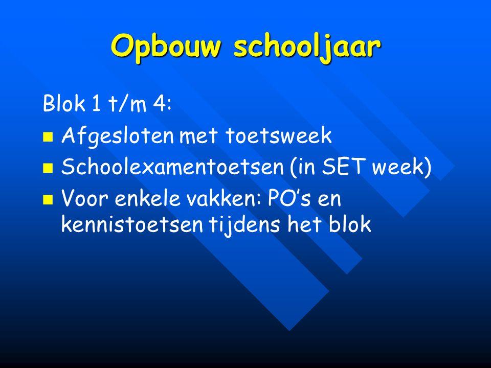 Opbouw schooljaar Blok 1 t/m 4: Afgesloten met toetsweek Schoolexamentoetsen (in SET week) Voor enkele vakken: PO's en kennistoetsen tijdens het blok