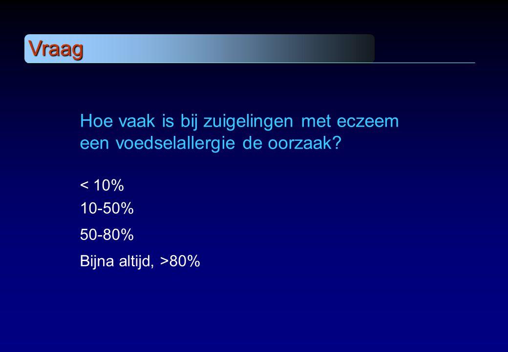 Hoe vaak is bij zuigelingen met eczeem een voedselallergie de oorzaak? < 10% 10-50% 50-80% Bijna altijd, >80% Vraag
