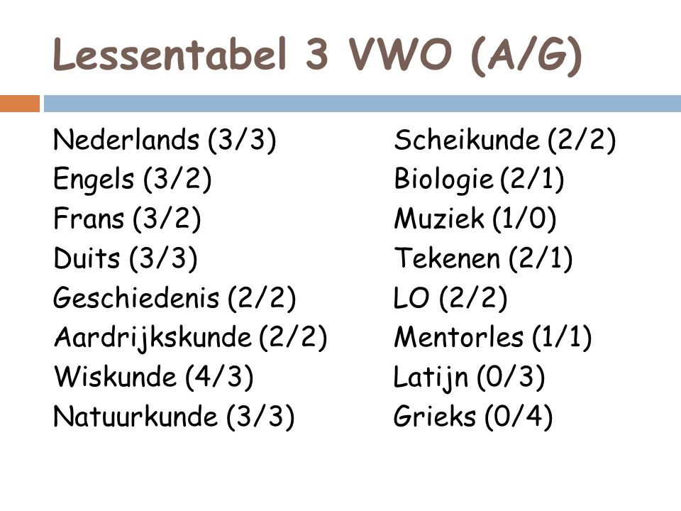 Lessentabel 3 VWO (A/G) Nederlands (3/3)Scheikunde (2/2) Engels (3/2)Biologie (2/1) Frans (3/2)Muziek (1/0) Duits (3/3)Tekenen (2/1) Geschiedenis (2/2)LO (2/2) Aardrijkskunde (2/2)Mentorles (1/1) Wiskunde (4/3)Latijn (0/3) Natuurkunde (3/3)Grieks (0/4)