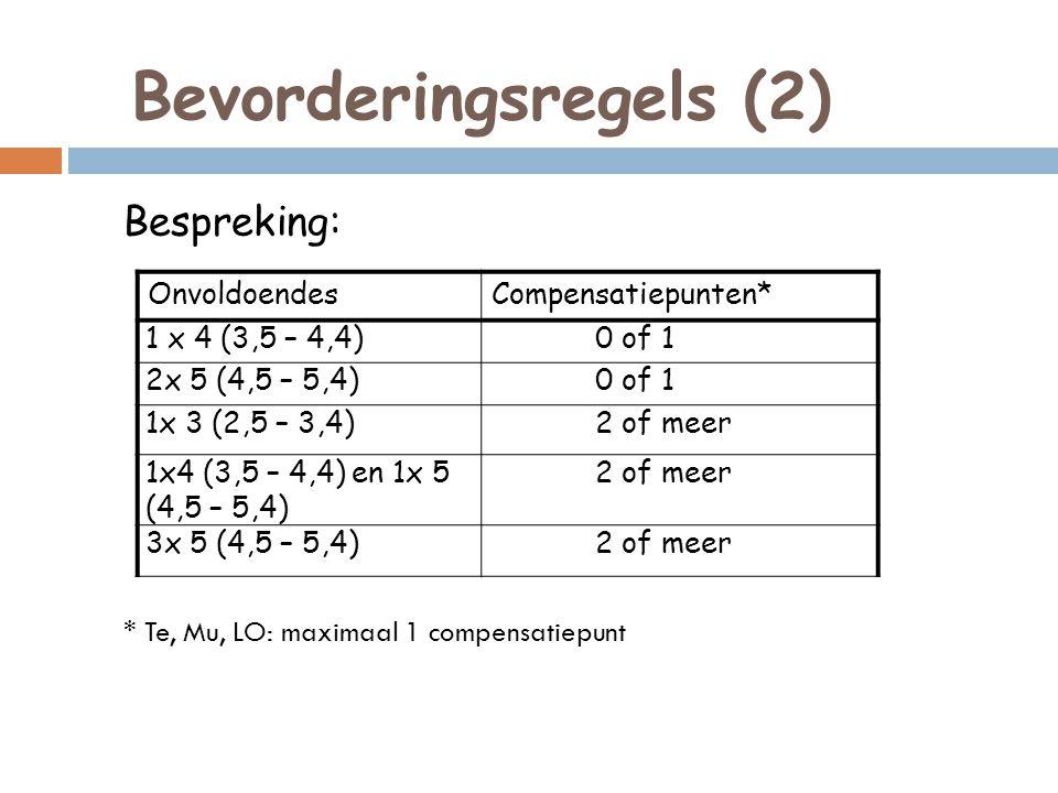 Bevorderingsregels (2) Bespreking: * Te, Mu, LO: maximaal 1 compensatiepunt OnvoldoendesCompensatiepunten* 1 x 4 (3,5 – 4,4)0 of 1 2x 5 (4,5 – 5,4)0 of 1 1x 3 (2,5 – 3,4)2 of meer 1x4 (3,5 – 4,4) en 1x 5 (4,5 – 5,4) 2 of meer 3x 5 (4,5 – 5,4)2 of meer
