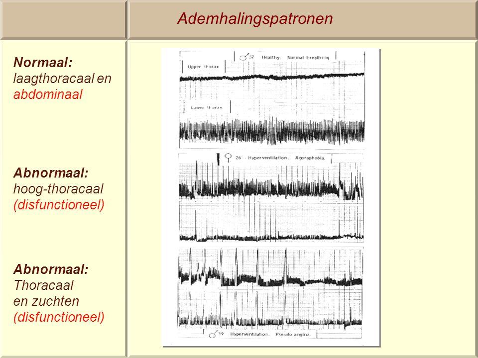 Ademhalingspatronen Normaal: laagthoracaal en abdominaal Abnormaal: hoog-thoracaal (disfunctioneel) Abnormaal: Thoracaal en zuchten (disfunctioneel)