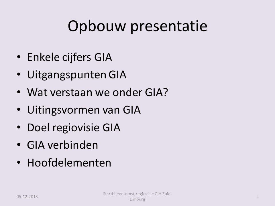 Opbouw presentatie Enkele cijfers GIA Uitgangspunten GIA Wat verstaan we onder GIA.
