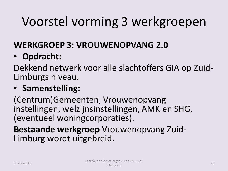 Voorstel vorming 3 werkgroepen WERKGROEP 3: VROUWENOPVANG 2.0 Opdracht: Dekkend netwerk voor alle slachtoffers GIA op Zuid- Limburgs niveau.