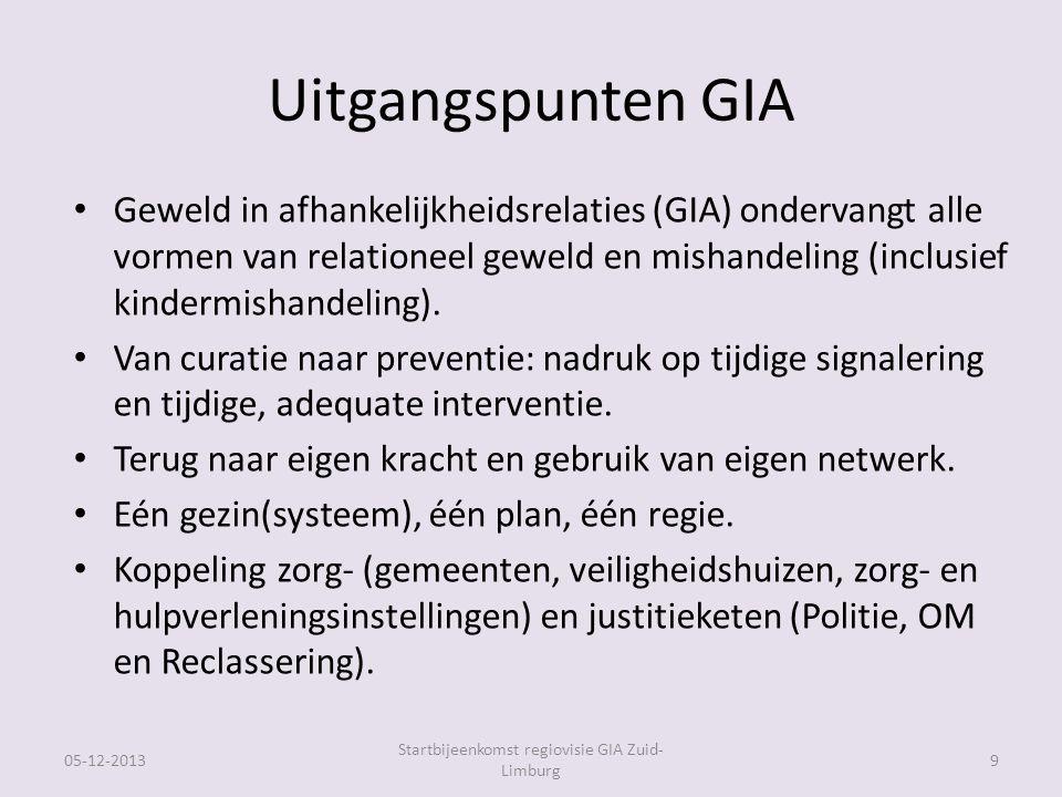 Uitgangspunten GIA Geweld in afhankelijkheidsrelaties (GIA) ondervangt alle vormen van relationeel geweld en mishandeling (inclusief kindermishandeling).
