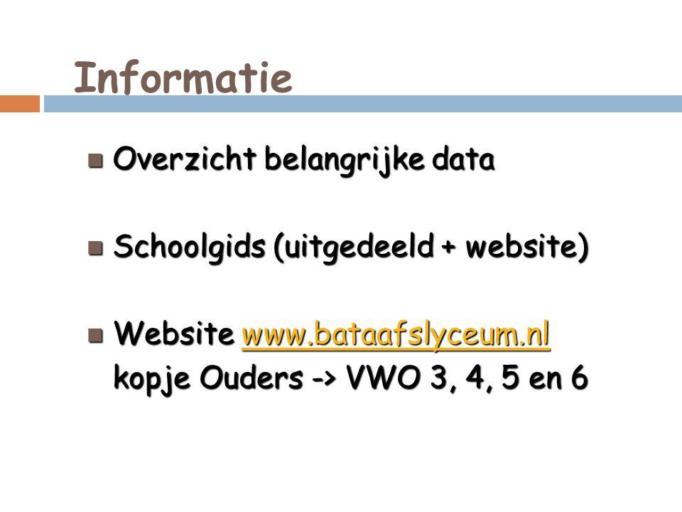 Informatie Overzicht belangrijke data Overzicht belangrijke data Schoolgids (uitgedeeld + website) Schoolgids (uitgedeeld + website) Website www.bataafslyceum.nl Website www.bataafslyceum.nlwww.bataafslyceum.nl kopje Ouders -> VWO 3, 4, 5 en 6