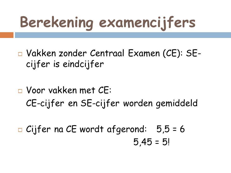 Berekening examencijfers  Vakken zonder Centraal Examen (CE): SE- cijfer is eindcijfer  Voor vakken met CE: CE-cijfer en SE-cijfer worden gemiddeld  Cijfer na CE wordt afgerond: 5,5 = 6 5,45 = 5!