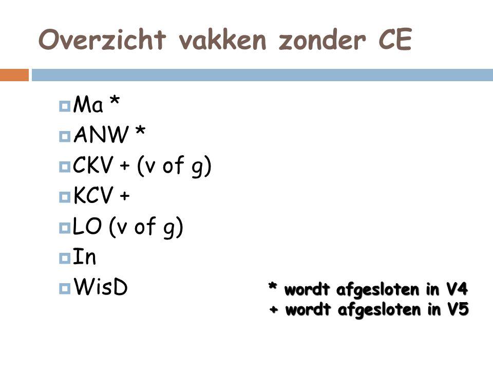 Overzicht vakken zonder CE  Ma *  ANW *  CKV + (v of g)  KCV +  LO (v of g)  In  WisD * wordt afgesloten in V4 + wordt afgesloten in V5