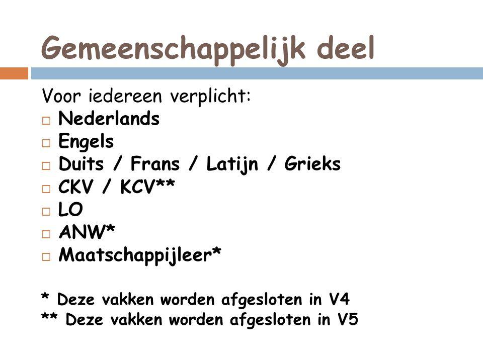 Gemeenschappelijk deel Voor iedereen verplicht:  Nederlands  Engels  Duits / Frans / Latijn / Grieks  CKV / KCV**  LO  ANW*  Maatschappijleer* * Deze vakken worden afgesloten in V4 ** Deze vakken worden afgesloten in V5