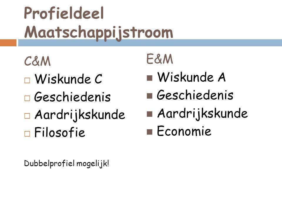 Profieldeel Maatschappijstroom C&M  Wiskunde C  Geschiedenis  Aardrijkskunde  Filosofie Dubbelprofiel mogelijk.