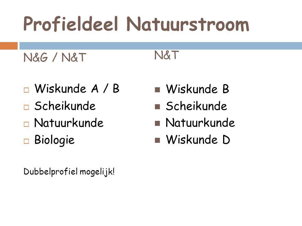 Profieldeel Natuurstroom N&G / N&T  Wiskunde A / B  Scheikunde  Natuurkunde  Biologie Dubbelprofiel mogelijk! N&T Wiskunde B Scheikunde Natuurkund