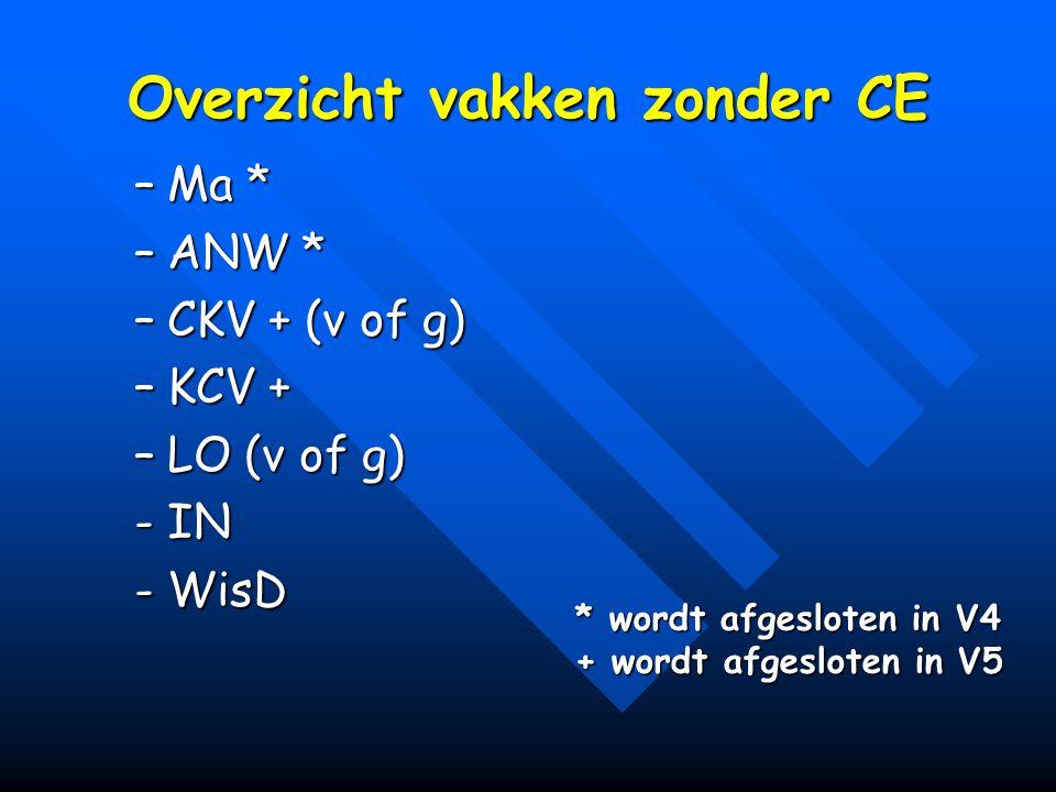 Overzicht vakken zonder CE –Ma * –ANW * –CKV + (v of g) –KCV + –LO (v of g) -IN -WisD * wordt afgesloten in V4 + wordt afgesloten in V5