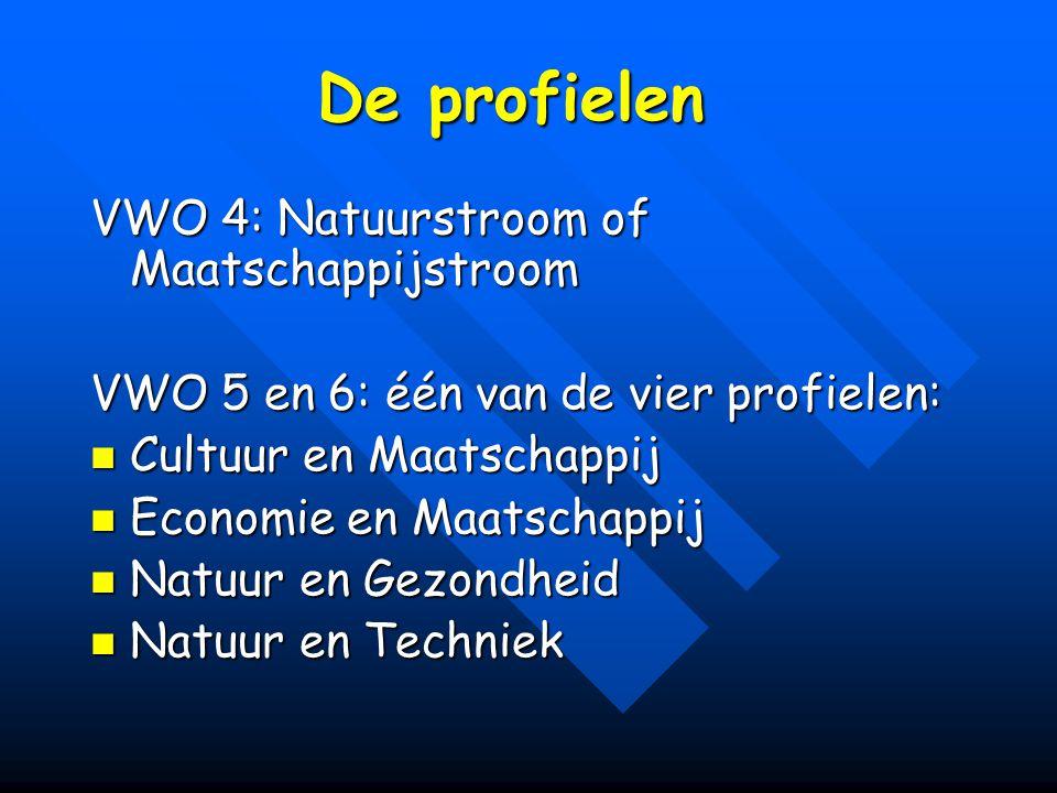 De profielen VWO 4: Natuurstroom of Maatschappijstroom VWO 5 en 6: één van de vier profielen: Cultuur en Maatschappij Cultuur en Maatschappij Economie en Maatschappij Economie en Maatschappij Natuur en Gezondheid Natuur en Gezondheid Natuur en Techniek Natuur en Techniek