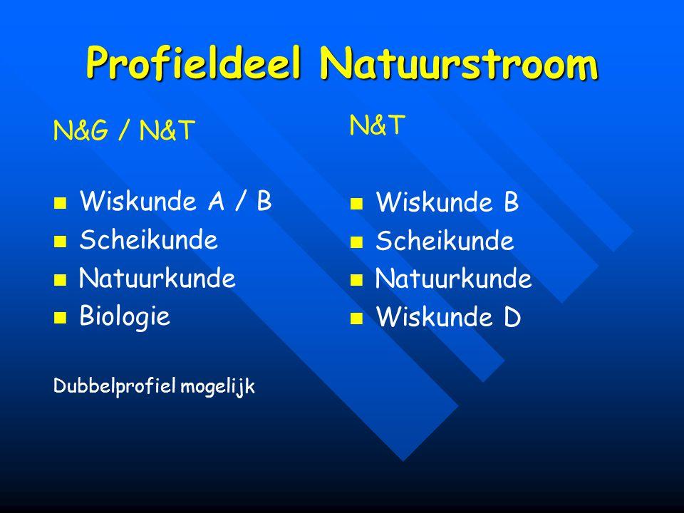 Profieldeel Natuurstroom N&G / N&T Wiskunde A / B Scheikunde Natuurkunde Biologie Dubbelprofiel mogelijk N&T Wiskunde B Scheikunde Natuurkunde Wiskund