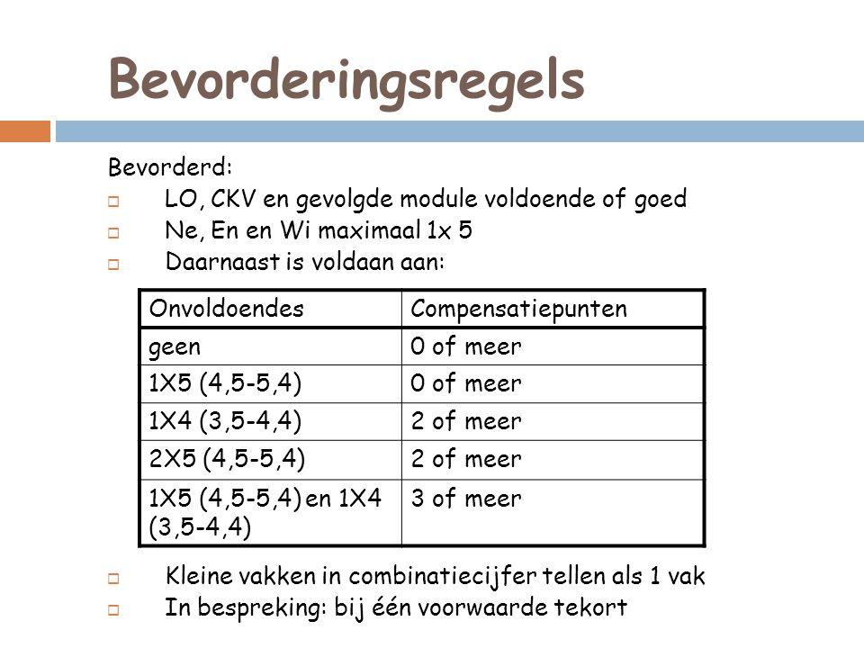 Bevorderingsregels Bevorderd:  LO, CKV en gevolgde module voldoende of goed  Ne, En en Wi maximaal 1x 5  Daarnaast is voldaan aan:  Kleine vakken in combinatiecijfer tellen als 1 vak  In bespreking: bij één voorwaarde tekort OnvoldoendesCompensatiepunten geen0 of meer 1X5 (4,5-5,4)0 of meer 1X4 (3,5-4,4)2 of meer 2X5 (4,5-5,4)2 of meer 1X5 (4,5-5,4) en 1X4 (3,5-4,4) 3 of meer