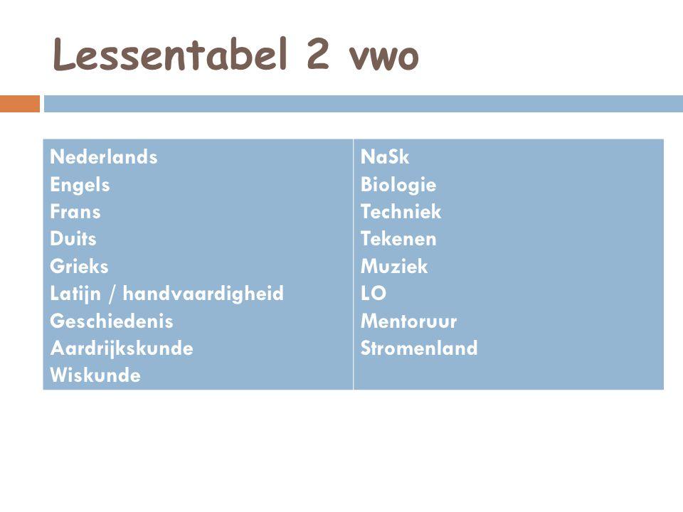 Lessentabel 2 vwo Nederlands Engels Frans Duits Grieks Latijn / handvaardigheid Geschiedenis Aardrijkskunde Wiskunde NaSk Biologie Techniek Tekenen Muziek LO Mentoruur Stromenland