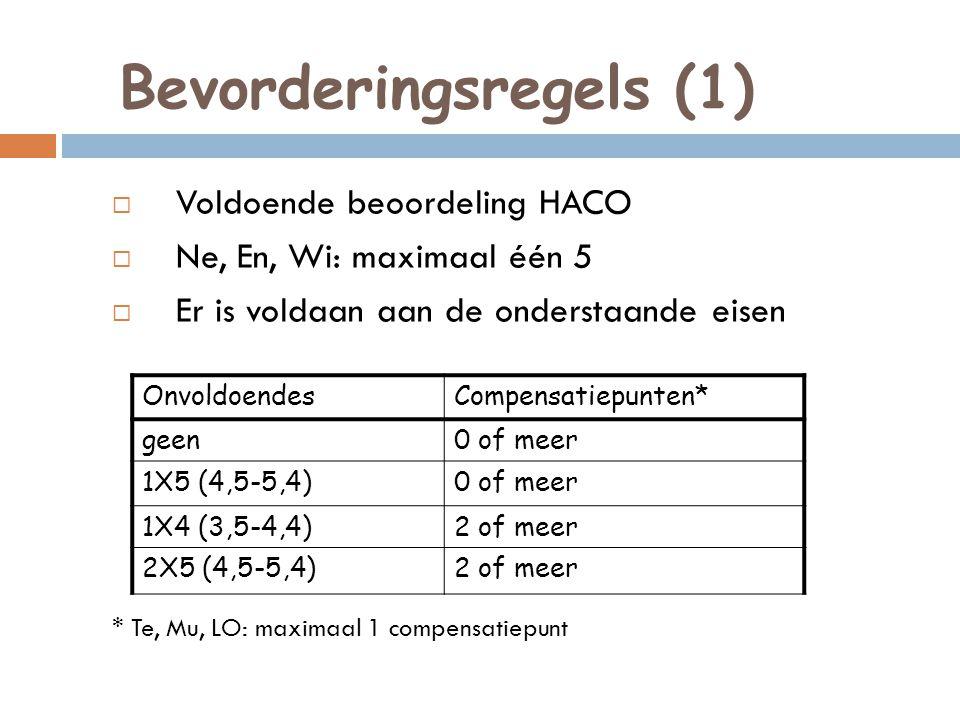 Bevorderingsregels (1)  Voldoende beoordeling HACO  Ne, En, Wi: maximaal één 5  Er is voldaan aan de onderstaande eisen * Te, Mu, LO: maximaal 1 compensatiepunt OnvoldoendesCompensatiepunten* geen0 of meer 1X5 (4,5-5,4)0 of meer 1X4 (3,5-4,4)2 of meer 2X5 (4,5-5,4)2 of meer