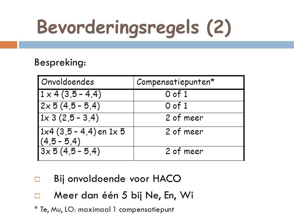Bevorderingsregels (2) Bespreking:  Bij onvoldoende voor HACO  Meer dan één 5 bij Ne, En, Wi * Te, Mu, LO: maximaal 1 compensatiepunt OnvoldoendesCompensatiepunten* 1 x 4 (3,5 – 4,4)0 of 1 2x 5 (4,5 – 5,4)0 of 1 1x 3 (2,5 – 3,4)2 of meer 1x4 (3,5 – 4,4) en 1x 5 (4,5 – 5,4) 2 of meer 3x 5 (4,5 – 5,4)2 of meer