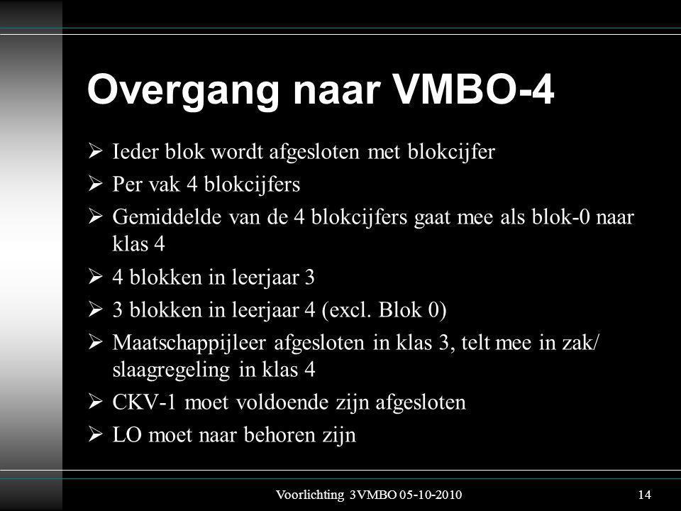 Overgang naar VMBO-4  Ieder blok wordt afgesloten met blokcijfer  Per vak 4 blokcijfers  Gemiddelde van de 4 blokcijfers gaat mee als blok-0 naar klas 4  4 blokken in leerjaar 3  3 blokken in leerjaar 4 (excl.