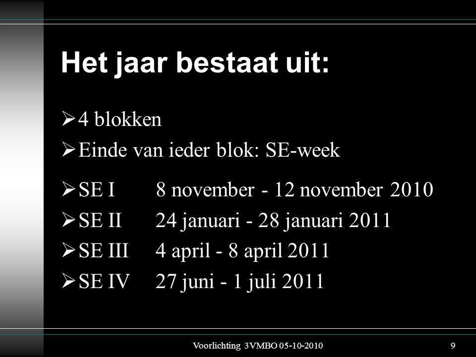 Het jaar bestaat uit:  4 blokken  Einde van ieder blok: SE-week  SE I8 november - 12 november 2010  SE II 24 januari - 28 januari 2011  SE III 4 april - 8 april 2011  SE IV 27 juni - 1 juli 2011 Voorlichting 3VMBO 05-10-20109