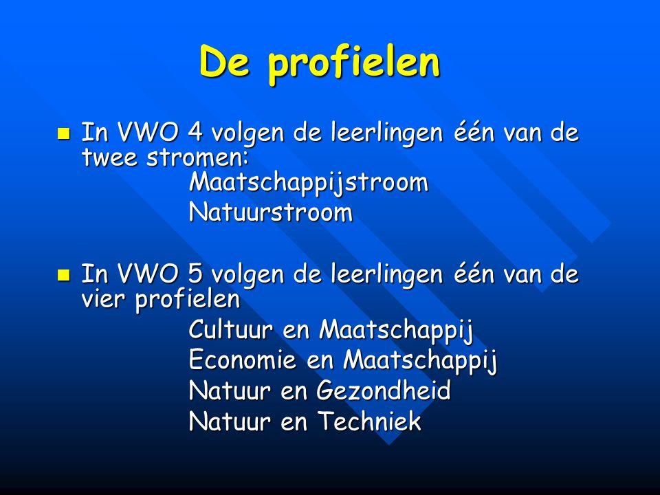 De profielen In VWO 4 volgen de leerlingen één van de twee stromen: Maatschappijstroom In VWO 4 volgen de leerlingen één van de twee stromen: Maatscha
