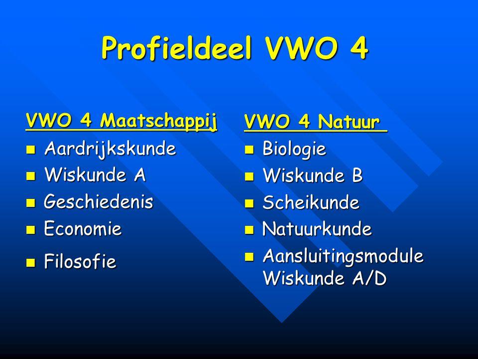 Profieldeel VWO 4 Profieldeel VWO 4 VWO 4 Maatschappij Aardrijkskunde Aardrijkskunde Wiskunde A Wiskunde A Geschiedenis Geschiedenis Economie Economie